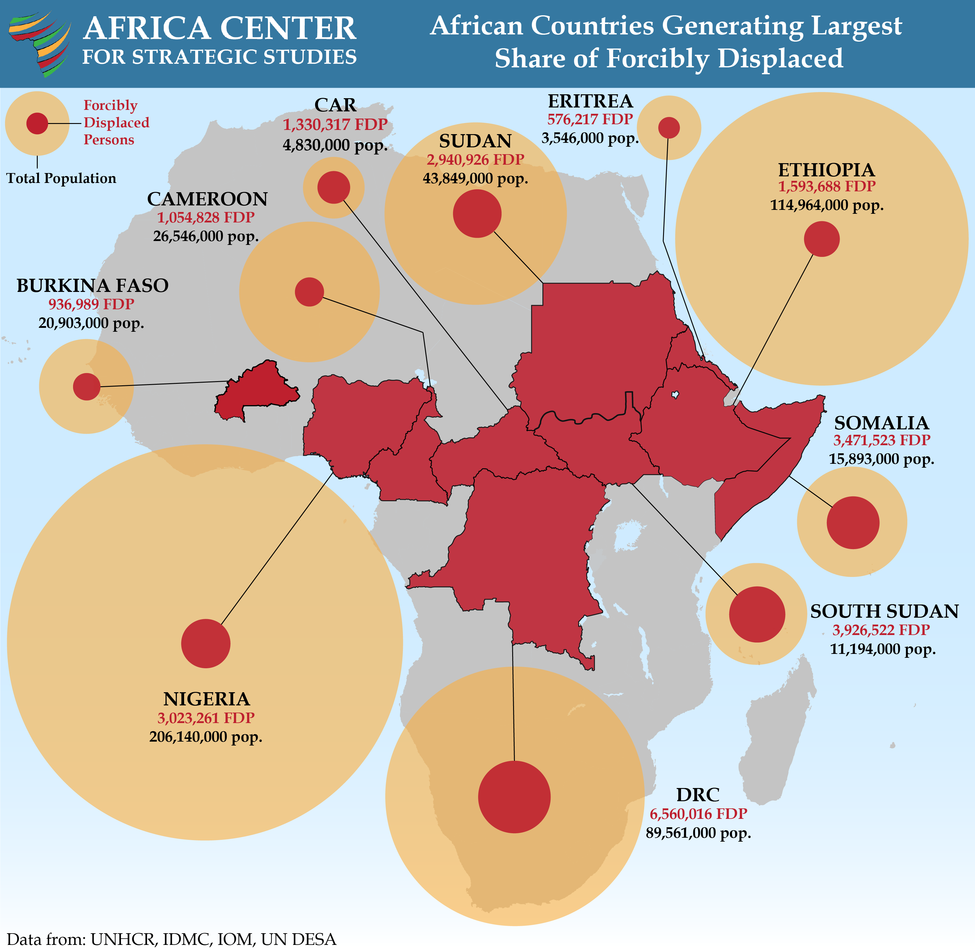 Map - African Countries with Largest Forcibly Displaced Populations