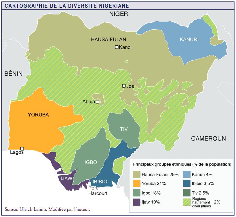 Cartographie de la diversité nigériane