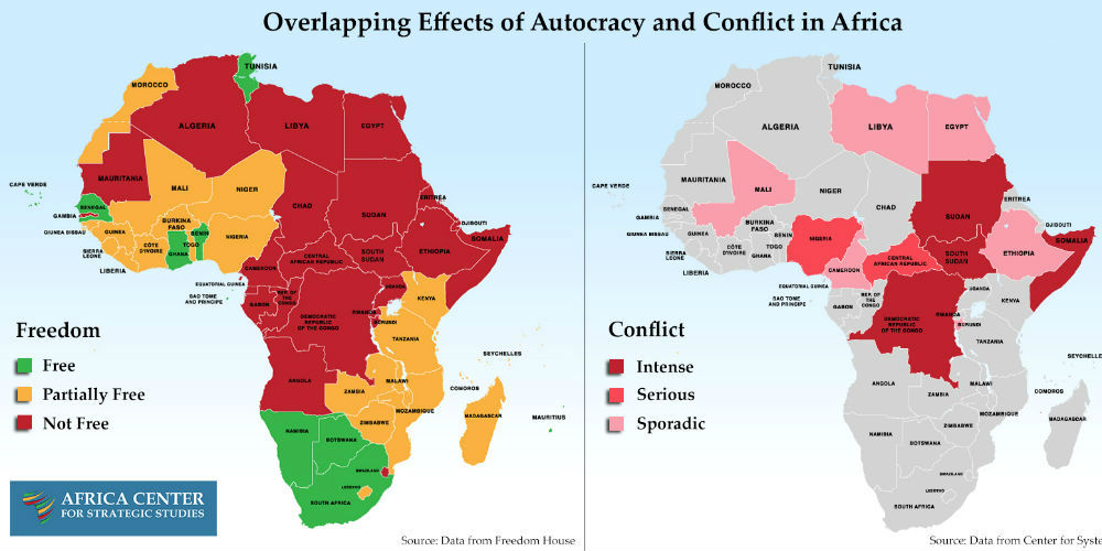 thesis on conflict in africa