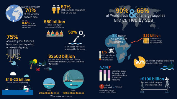 AU maritime security infographic 600w