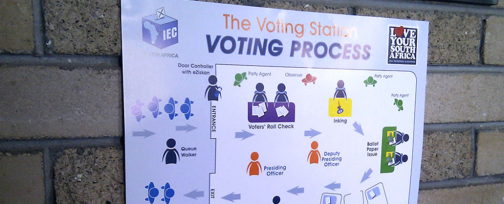 Voting station process