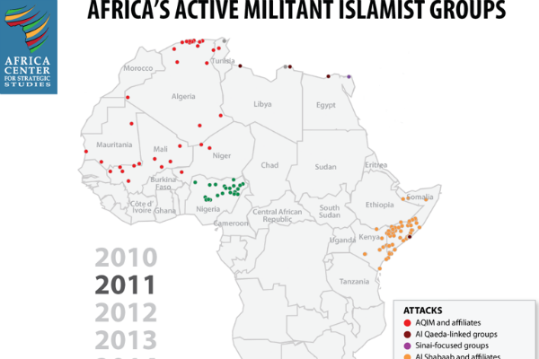 Evolution of Militant Islamist Group Activity in Africa