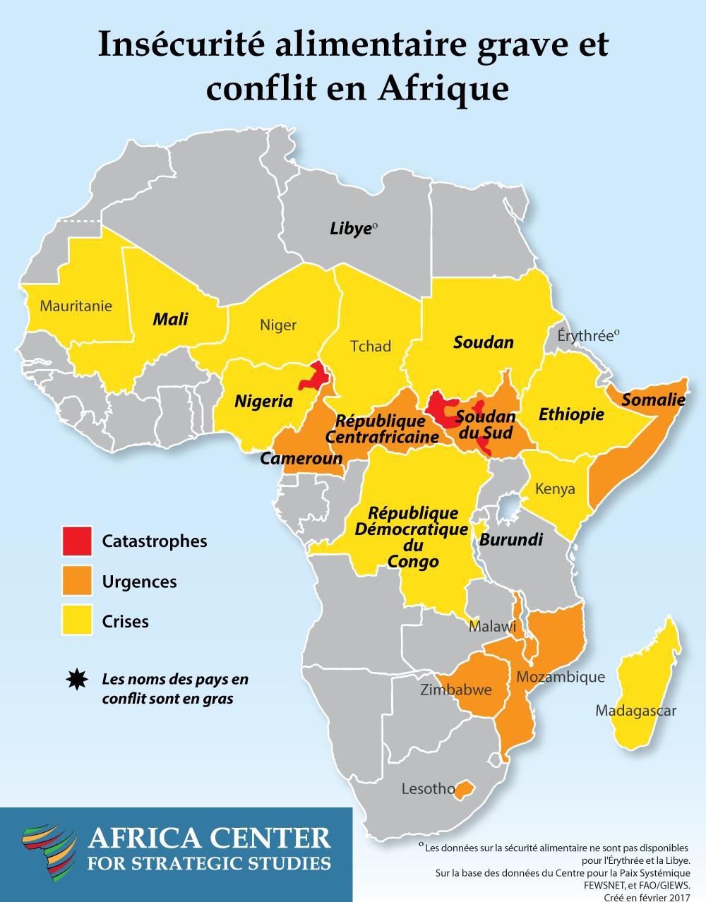 Insecurite Alimentaire Grave Et Les Conflits En Afrique