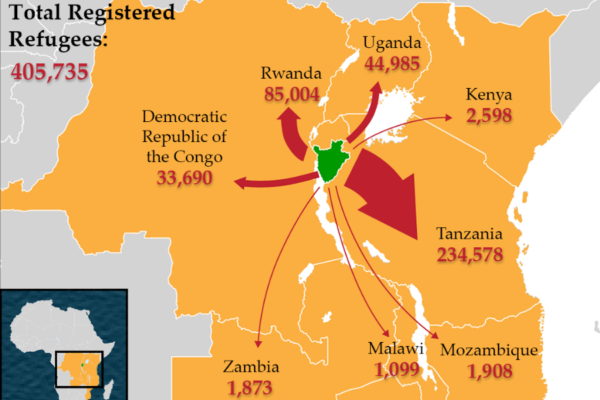Burundi Refugees by Destination
