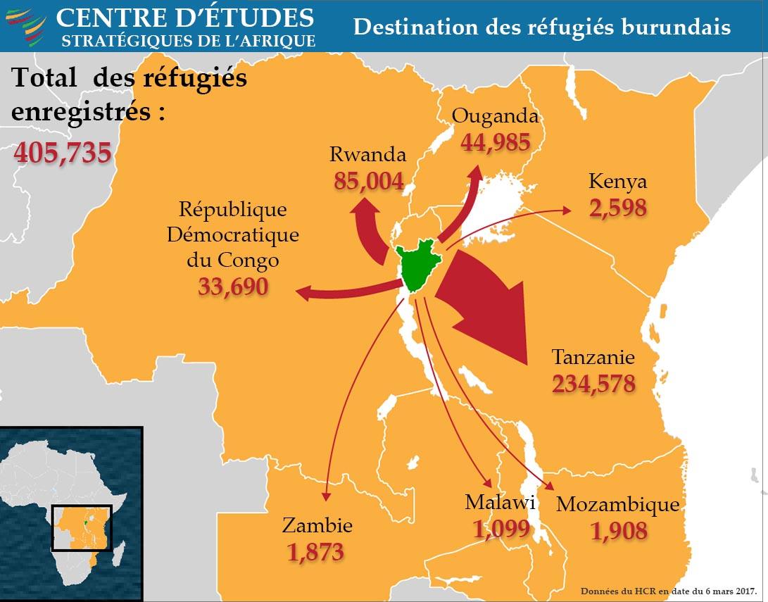 Destination des refugies du Burundi