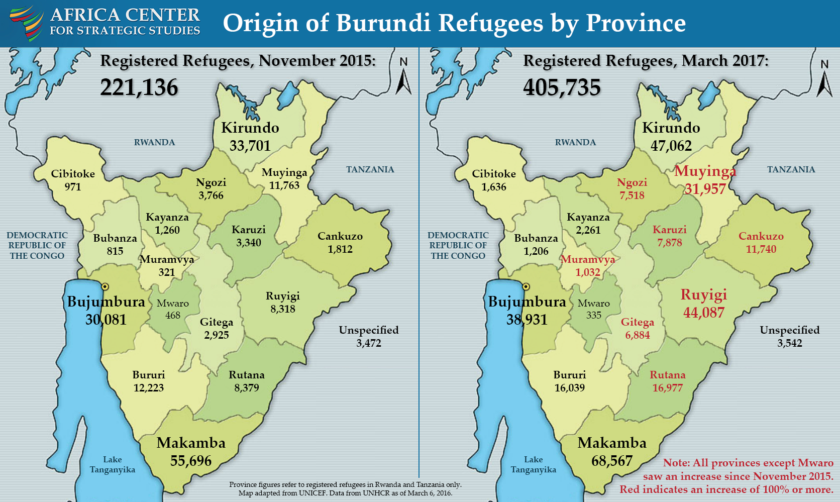Origin of refugees by province since the beginning of the Burundi crisis