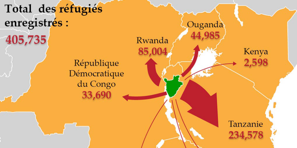 Destination des refugies burundais 1000x500