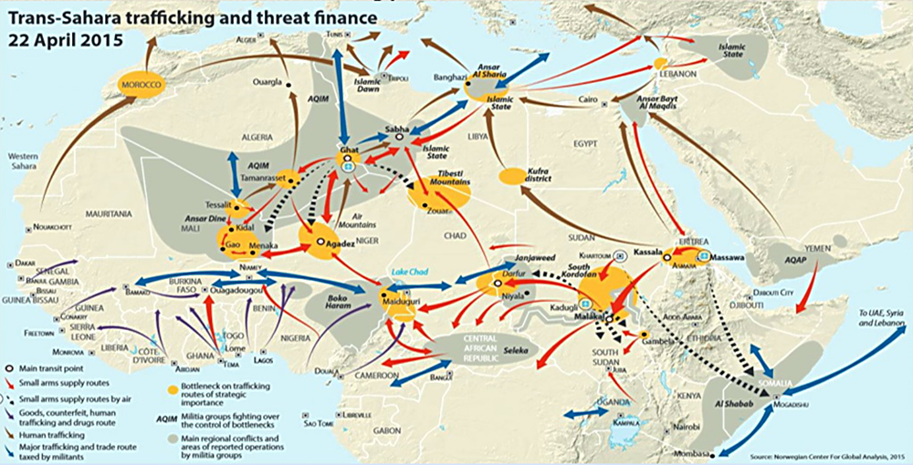 Illicit Trafficking & Threat Networks