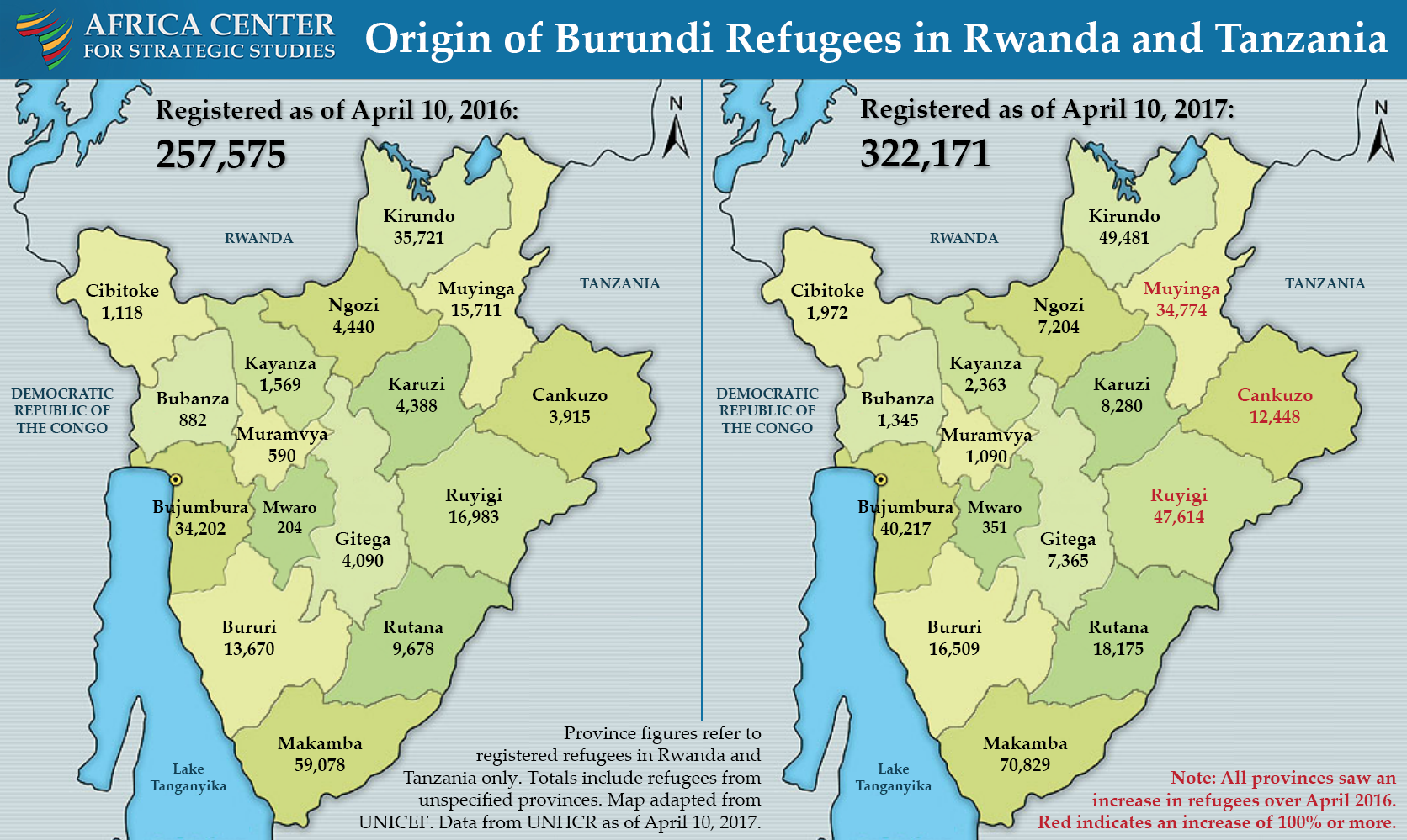 Burundi refugee flows by province of origin