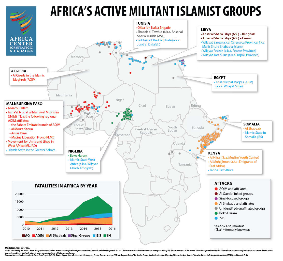 Africa's Active Militant Islamic Groups as of Apr 2017