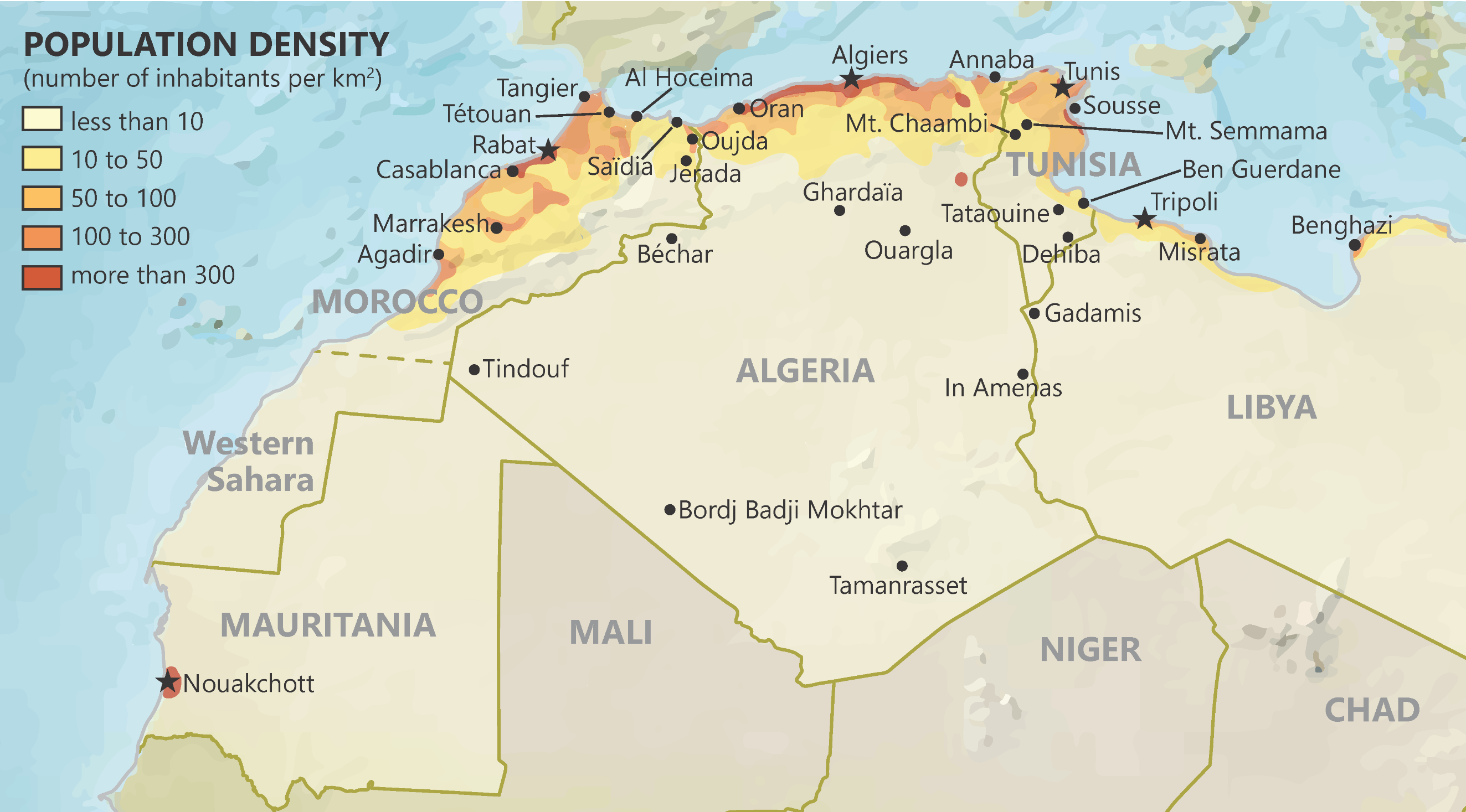 Countries of the Maghreb Region - Population Density