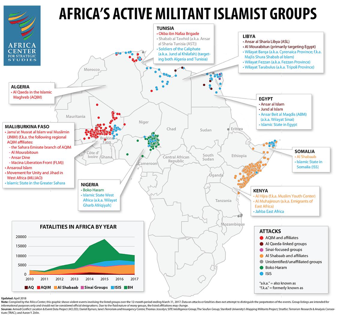 Africa's Active Militant Islamist Groups, April 2018