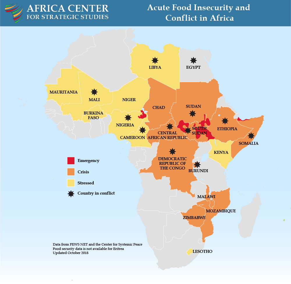 Acute Food Insecurity and Conflict