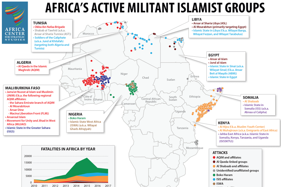 Militant Islamist Group Activity in the Sahel Rises