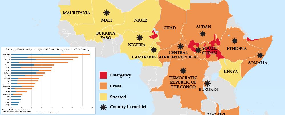 Les conflits non résolus en Afrique, un facteur clé de l'insécurité alimentaire