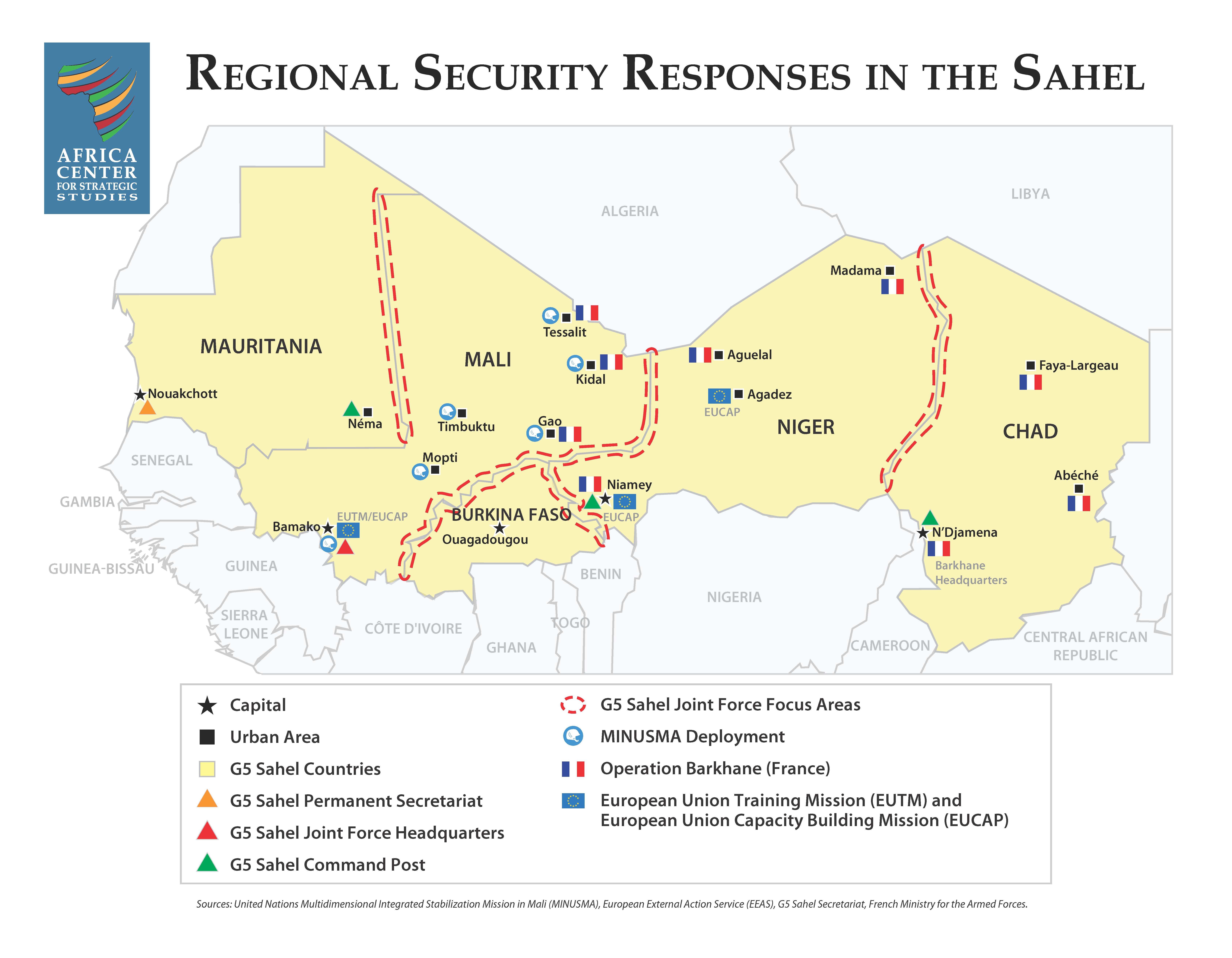 A Review Of Major Regional Security Efforts In The Sahel Africa
