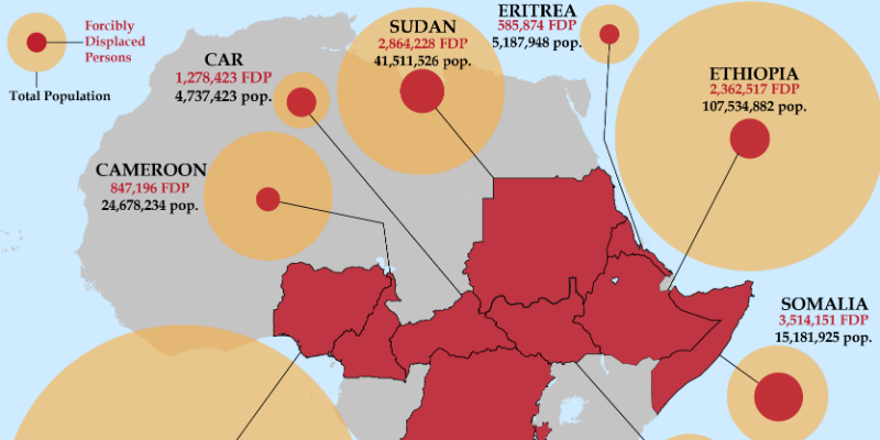Record Number of Forcibly Displaced Africans Likely to Grow
