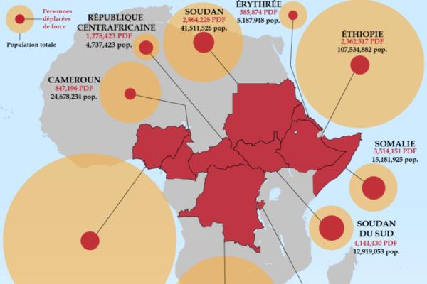 Le nombre record d'Africains victimes de déplacements forcés devrait encore augmenter