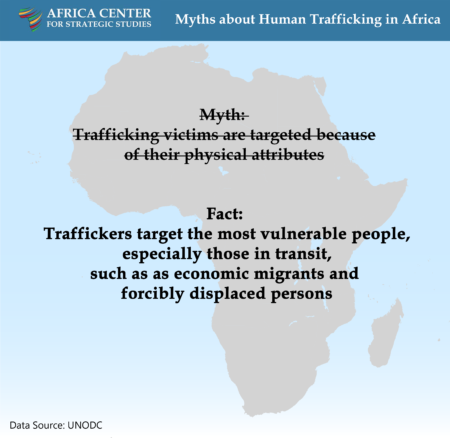Myths about Human Trafficking in Africa 8
