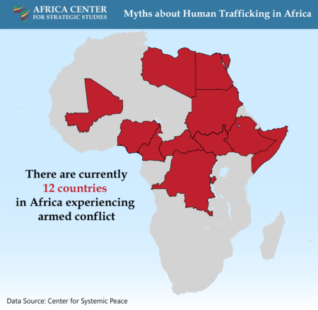 Myths about Human Trafficking in Africa 9