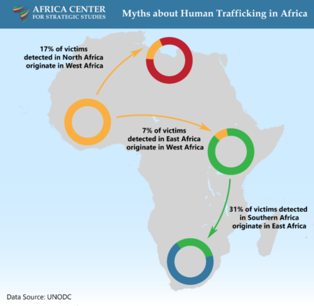 thumbnail 06 - Myths about Human Trafficking in Africa 6