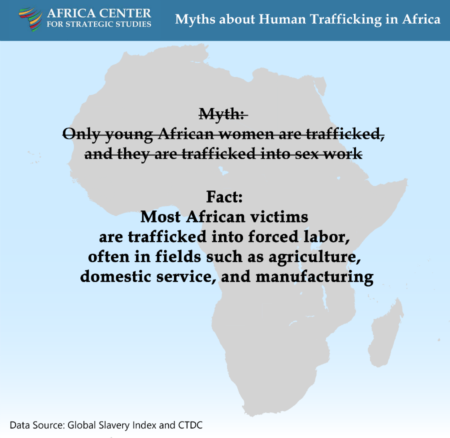 thumbnail 12 - Myths about Human Trafficking in Africa 12