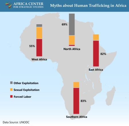thumbnail 13 - Myths about Human Trafficking in Africa 13