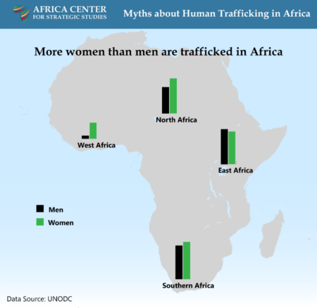 thumbnail 15 - Myths about Human Trafficking in Africa 15