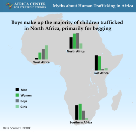 thumbnail 16 - Myths about Human Trafficking in Africa 16