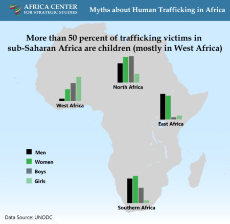 thumbnail 18 - Myths about Human Trafficking in Africa 18