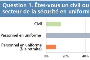 thumb q01 - Evaluation des attitudes Question 01
