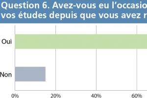 thumb q06 - Evaluation des attitudes Question 06