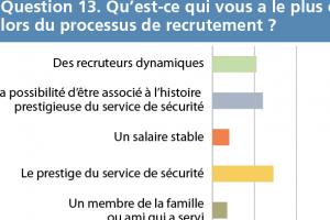 thumb q13 - Evaluation des attitudes Question 13