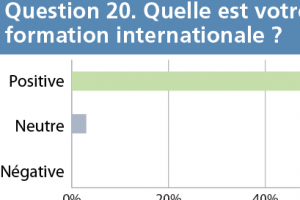 thumb q20 - Evaluation des attitudes Question 20