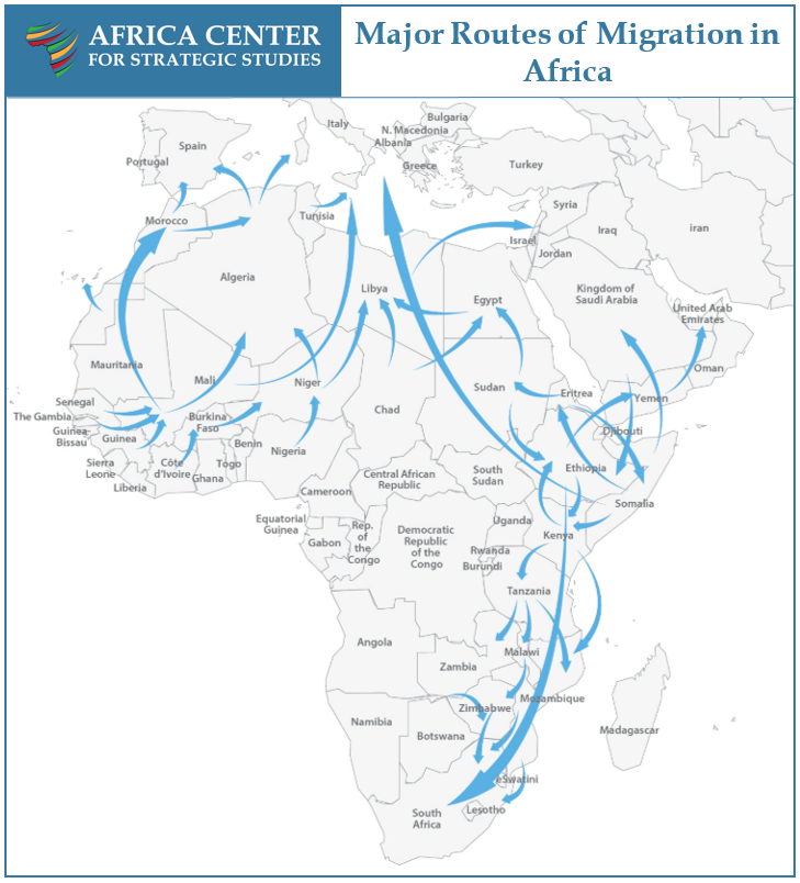 Major Routes of Migration in Africa