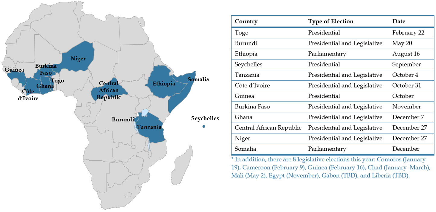 Map & Table - Elections in Africa in 2020