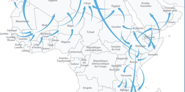 Principales routes de migration en Afrique 600x300