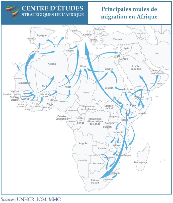 Principales routes de migration en Afrique
