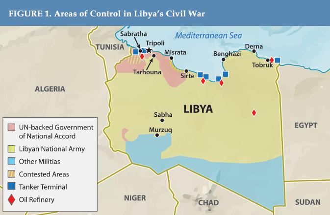 Figure 1 - Areas of Control in Libya's Civil War