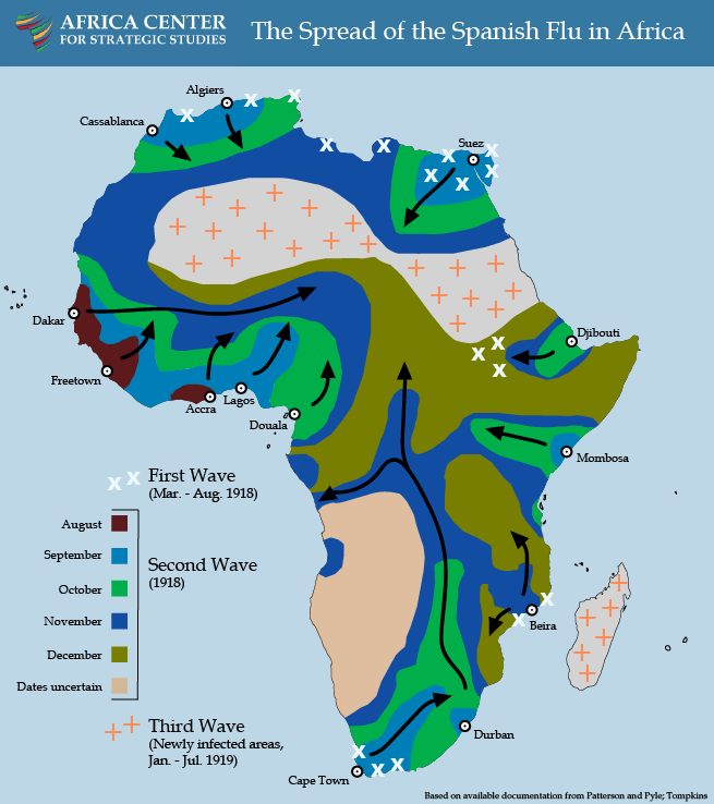 The Spread of the Spanish Flu in Africa