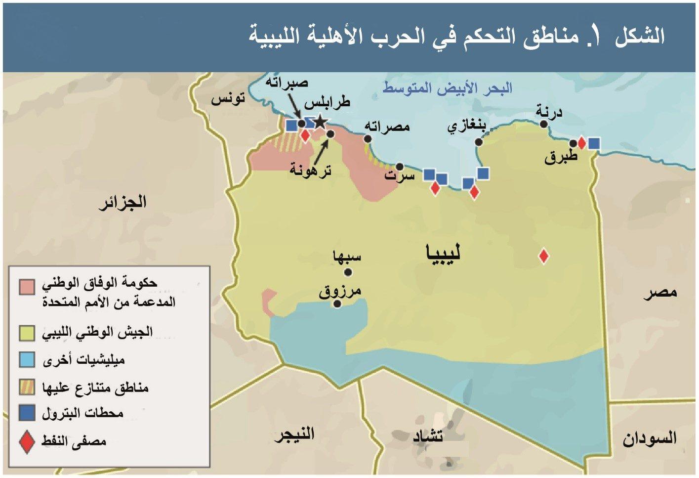 Figure 1 - Figure 1 - Areas of Control in Libya's Civil War