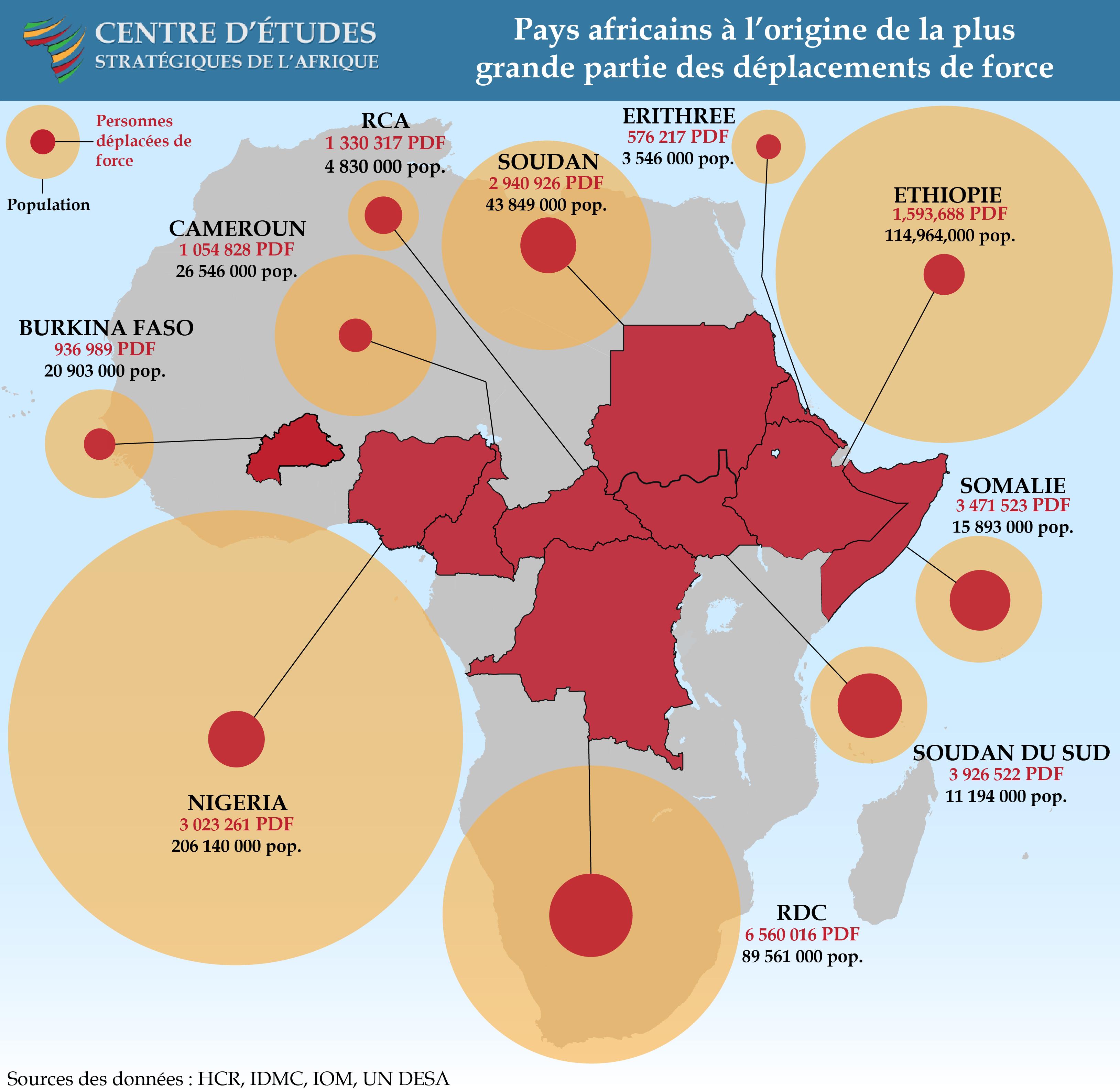 Carte - Pays africains a l'origine de la plus grande partie des déplacements de force