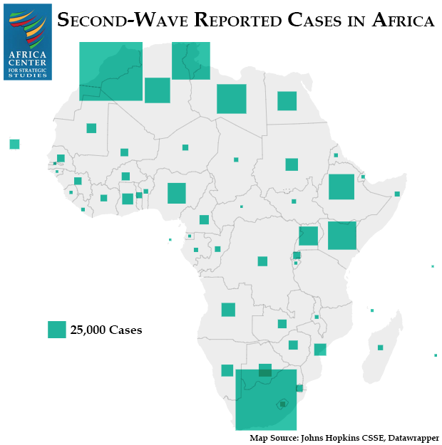 Map - Second-Wave Reported Cases in Africa