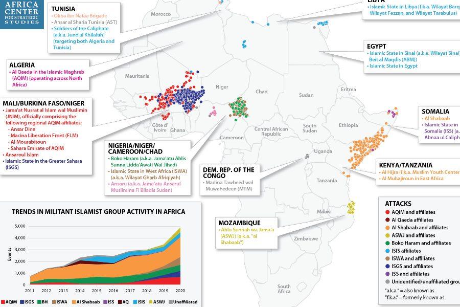 Spike in Militant Islamist Violence in Africa Underscores Shifting Security Landscape
