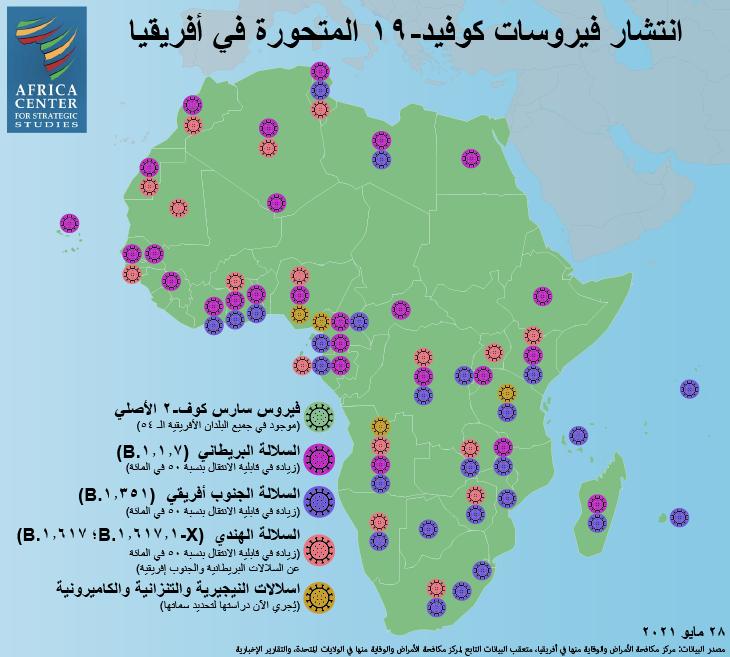 انتشار فيروسات كوفيد-١٩ المتحورة في أفريقيا