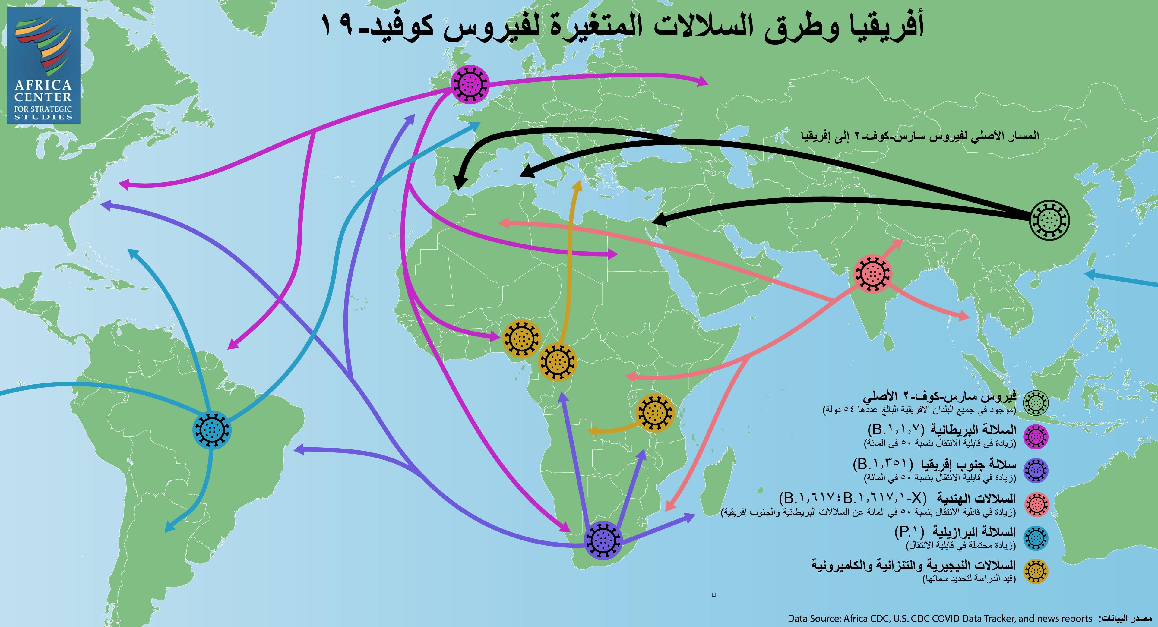 أفريقيا وطرق السلالات المتغيرة لفيروس كوفيد-19