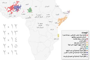 عنف الجماعات الإسلامية المتشددة في أفريقيا يحافظ على وتيرته القياسية، وإن كان يتباطأ
