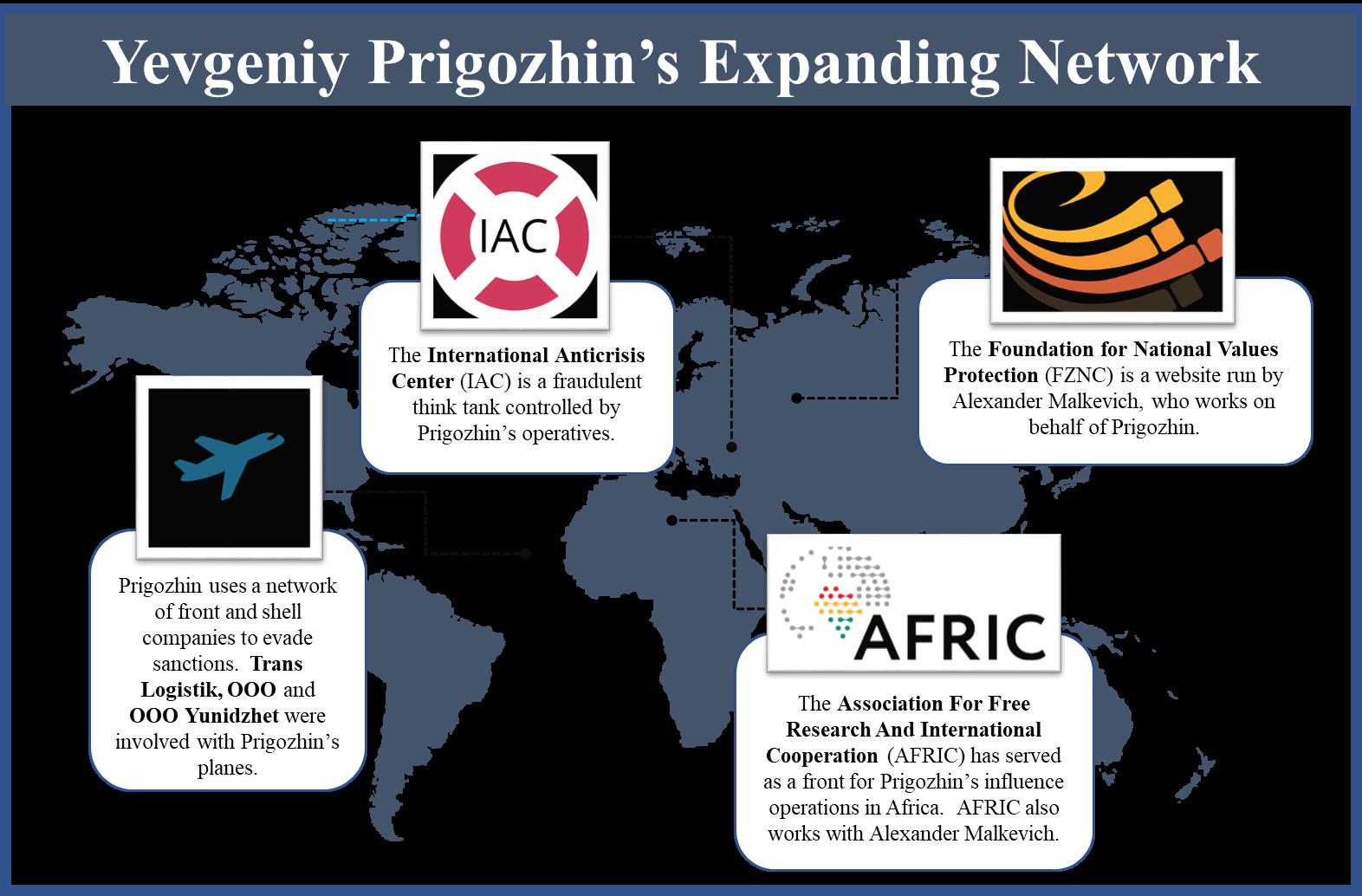 Yevgeniy Prigozhin's Expanding Disinformation Network